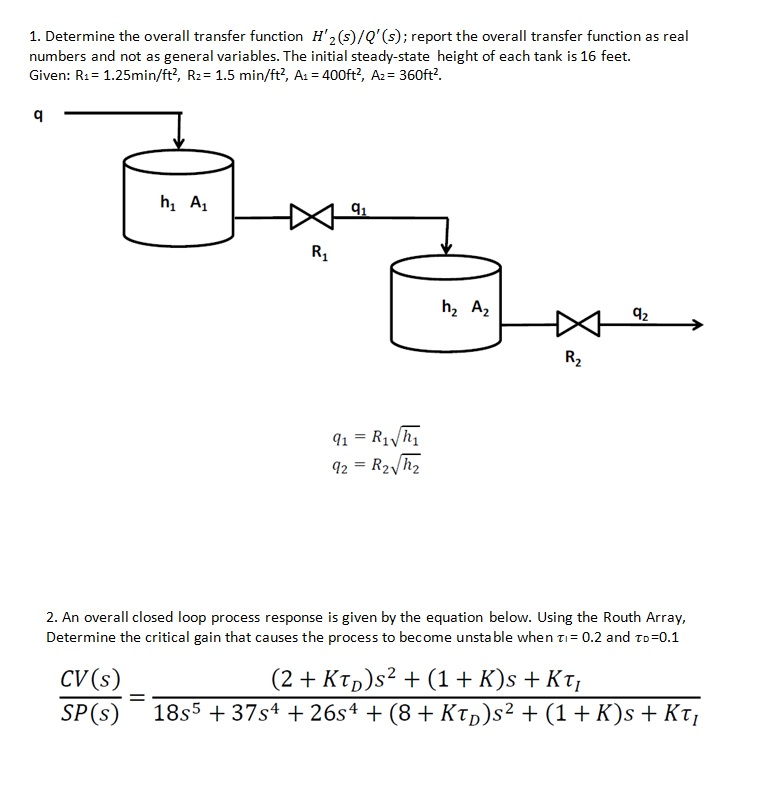 Process dynamic and control