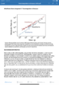 BIO 240 GCCCD Thermoregulation in Dinosaurs Body Mass & Metabolic Rate Discussion