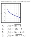 Which of the following functions is shown in the graph, algebra homework help